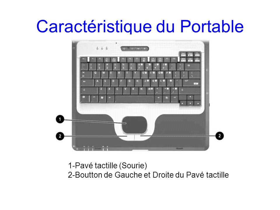 Caractéristique du Portable