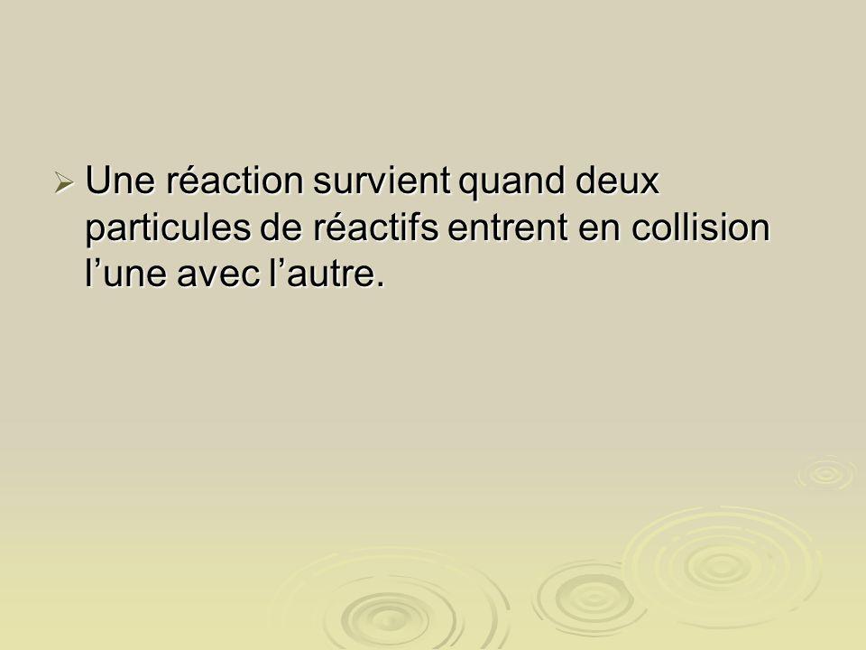 Une réaction survient quand deux particules de réactifs entrent en collision l'une avec l'autre.