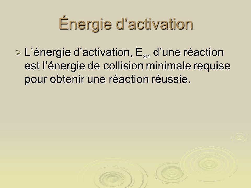 Énergie d'activation L'énergie d'activation, Ea, d'une réaction est l'énergie de collision minimale requise pour obtenir une réaction réussie.