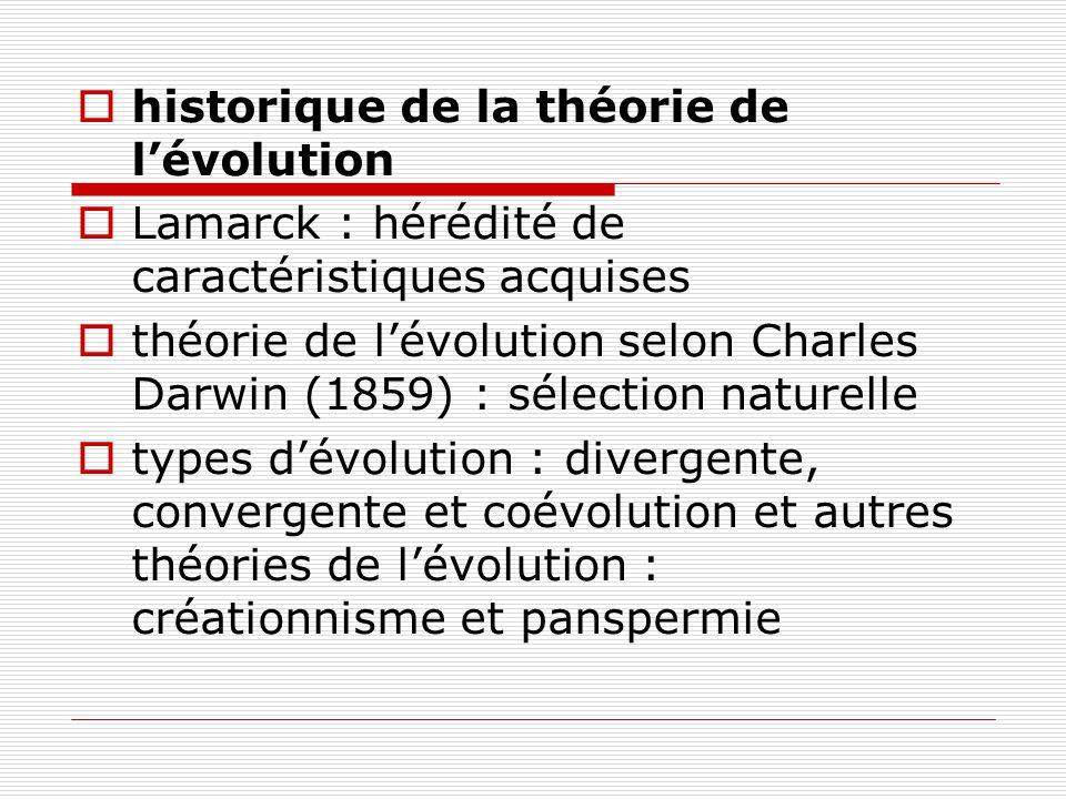 historique de la théorie de l'évolution
