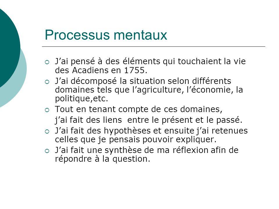 Processus mentaux J'ai pensé à des éléments qui touchaient la vie des Acadiens en 1755.