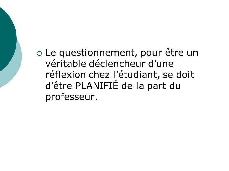 Le questionnement, pour être un véritable déclencheur d'une réflexion chez l'étudiant, se doit d'être PLANIFIÉ de la part du professeur.
