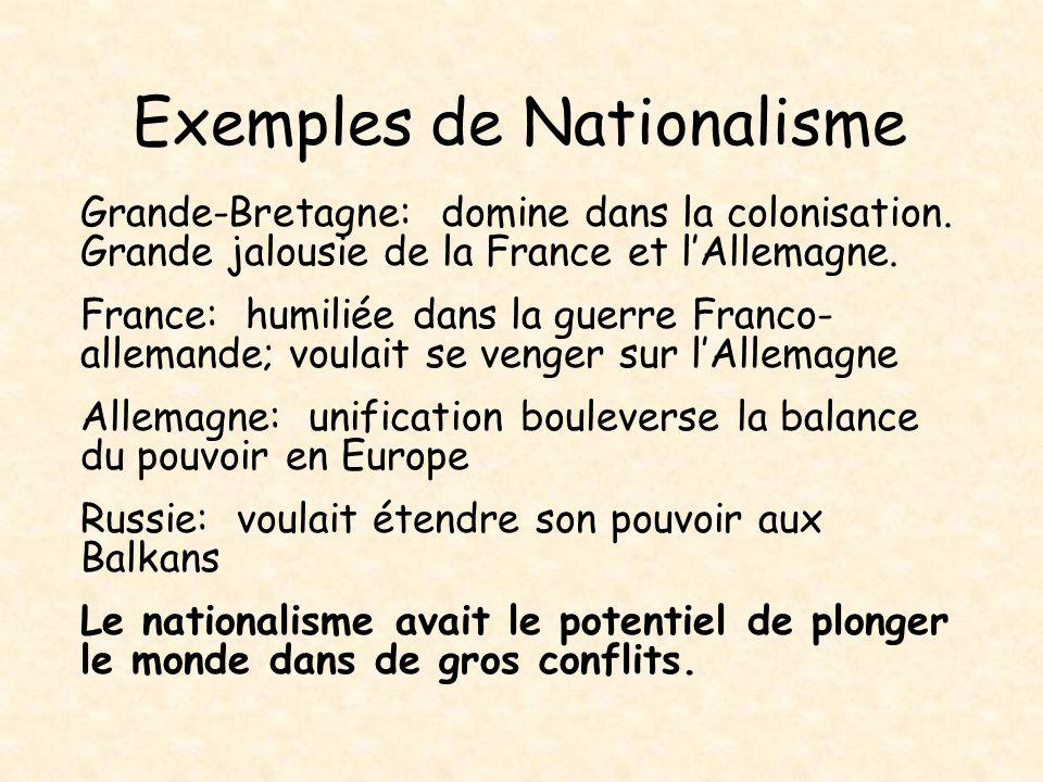 Exemples de Nationalisme