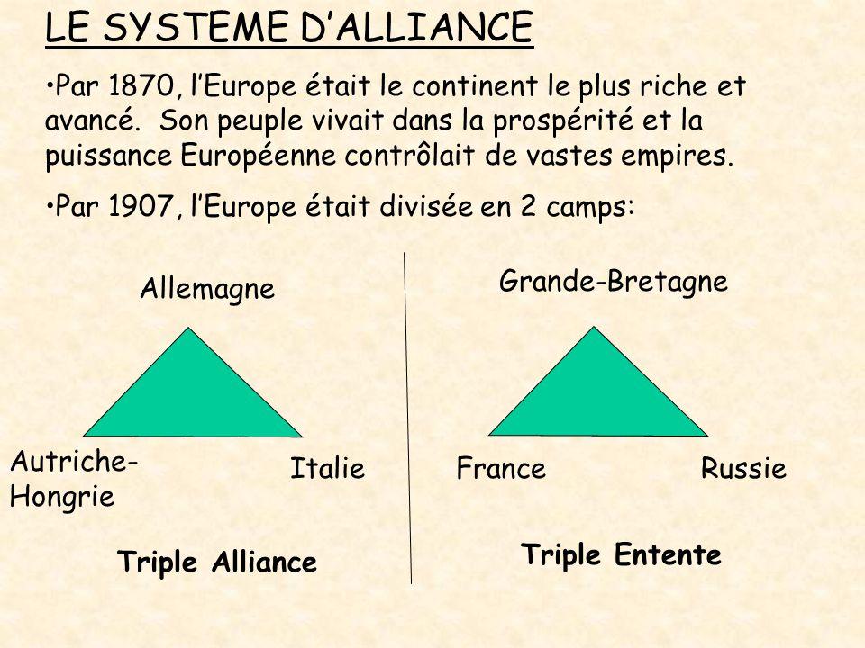 LE SYSTEME D'ALLIANCE