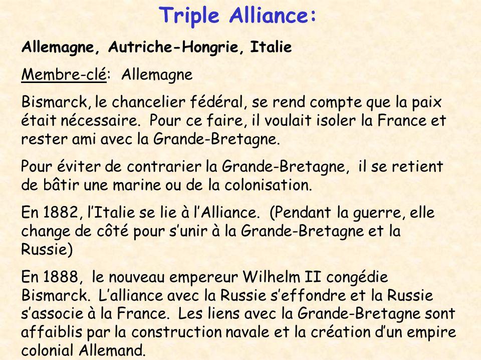 Triple Alliance: Allemagne, Autriche-Hongrie, Italie