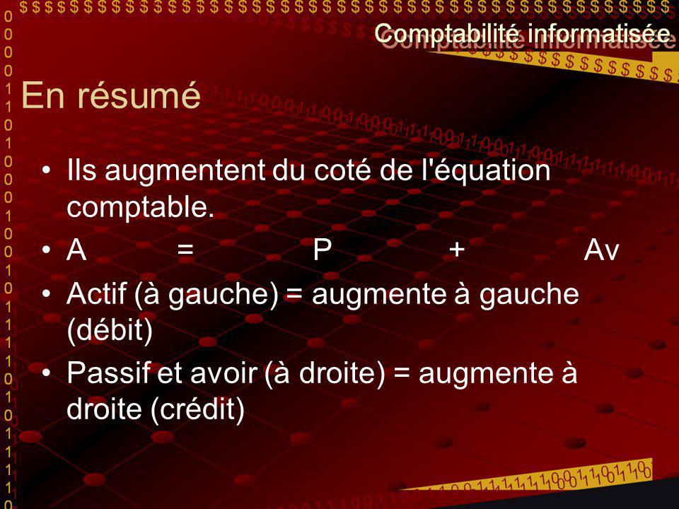 En résumé Ils augmentent du coté de l équation comptable. A = P + Av