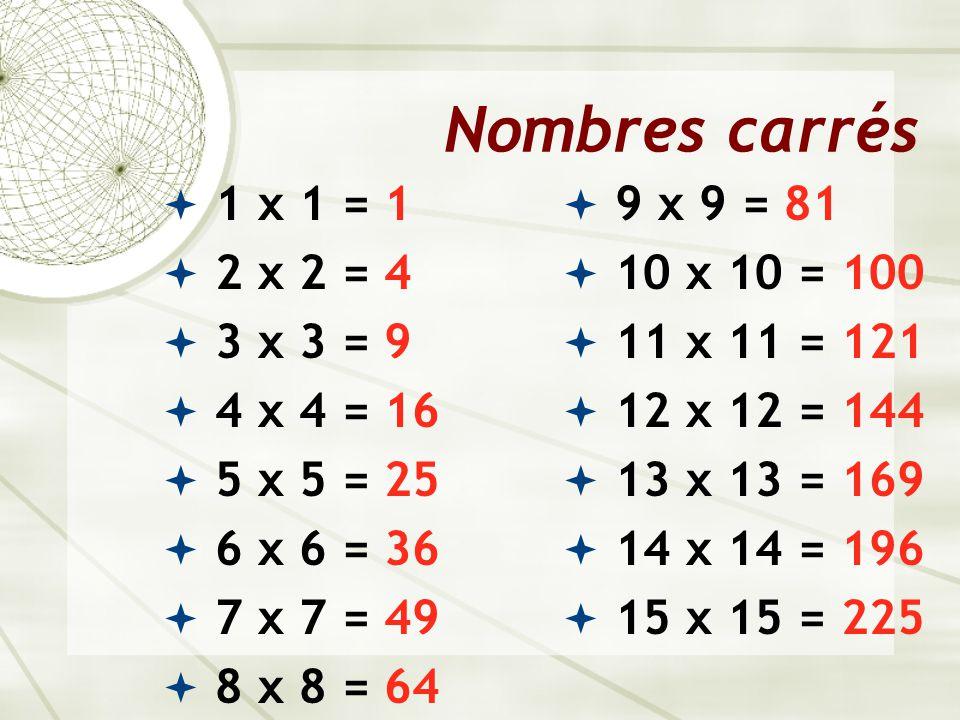 Nombres carrés 1 x 1 = 1 2 x 2 = 4 3 x 3 = 9 4 x 4 = 16 5 x 5 = 25