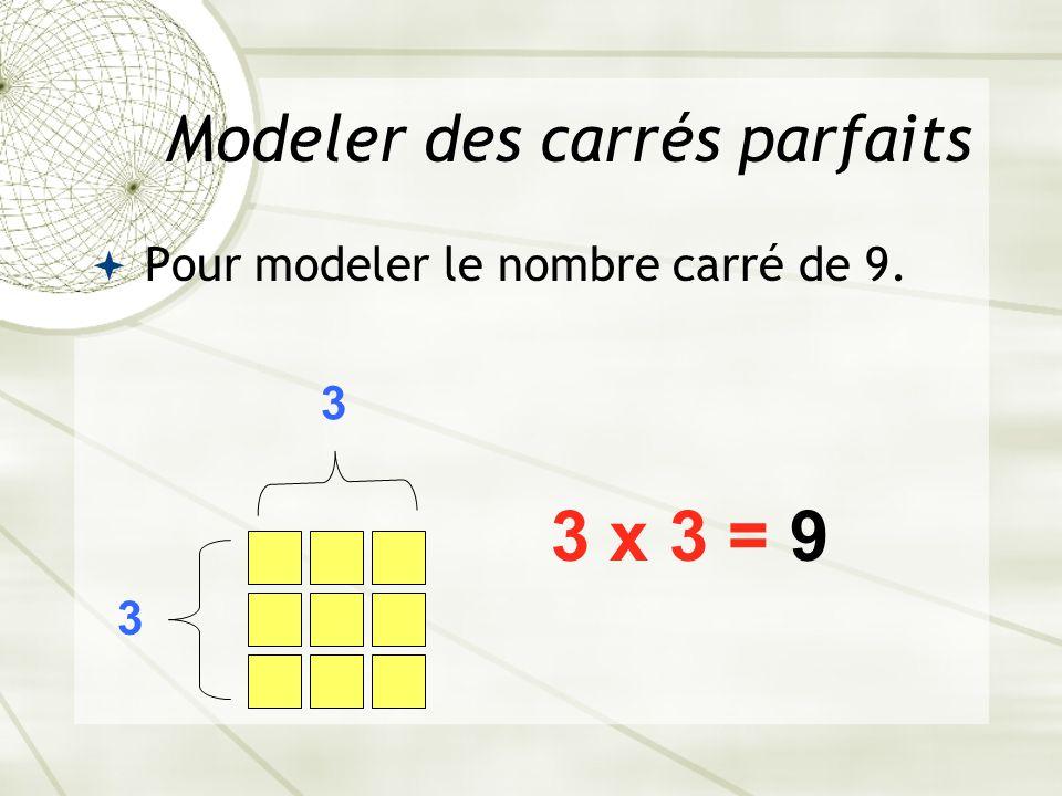 Modeler des carrés parfaits