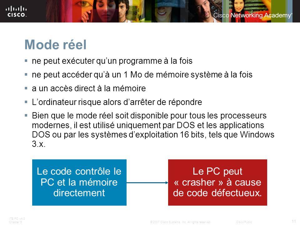Mode réel Le code contrôle le PC et la mémoire directement
