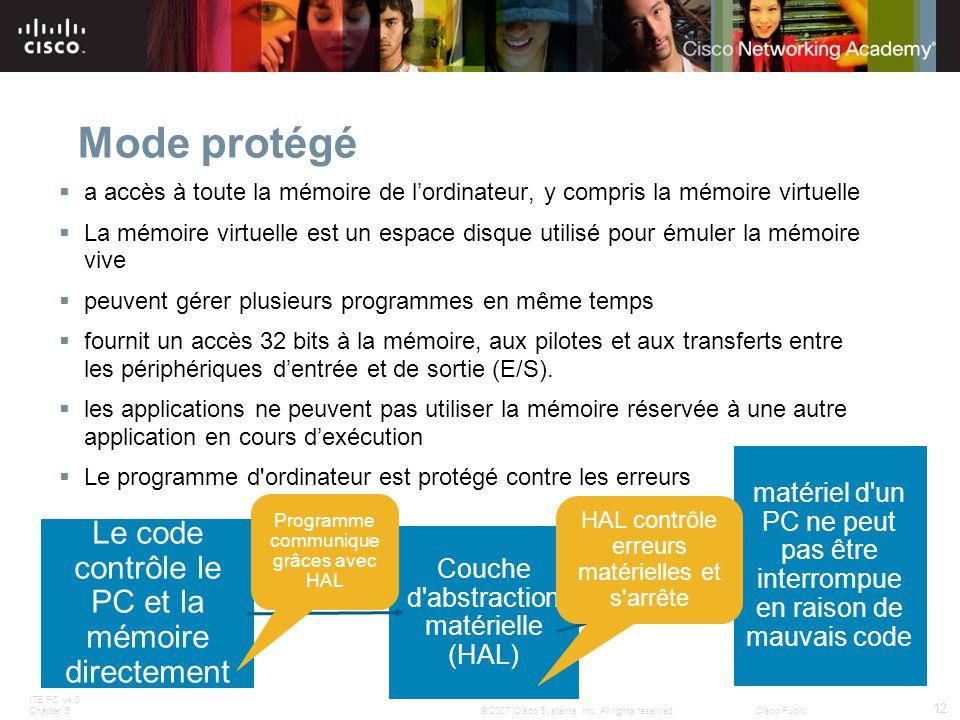 Mode protégé Le code contrôle le PC et la mémoire directement