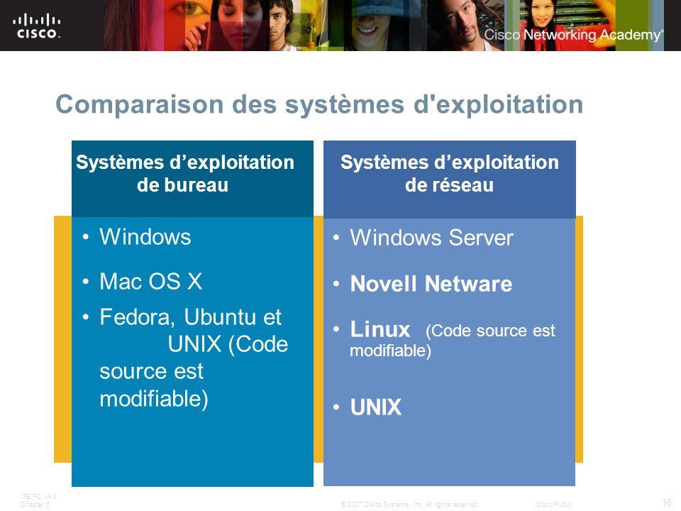 Comparaison des systèmes d exploitation