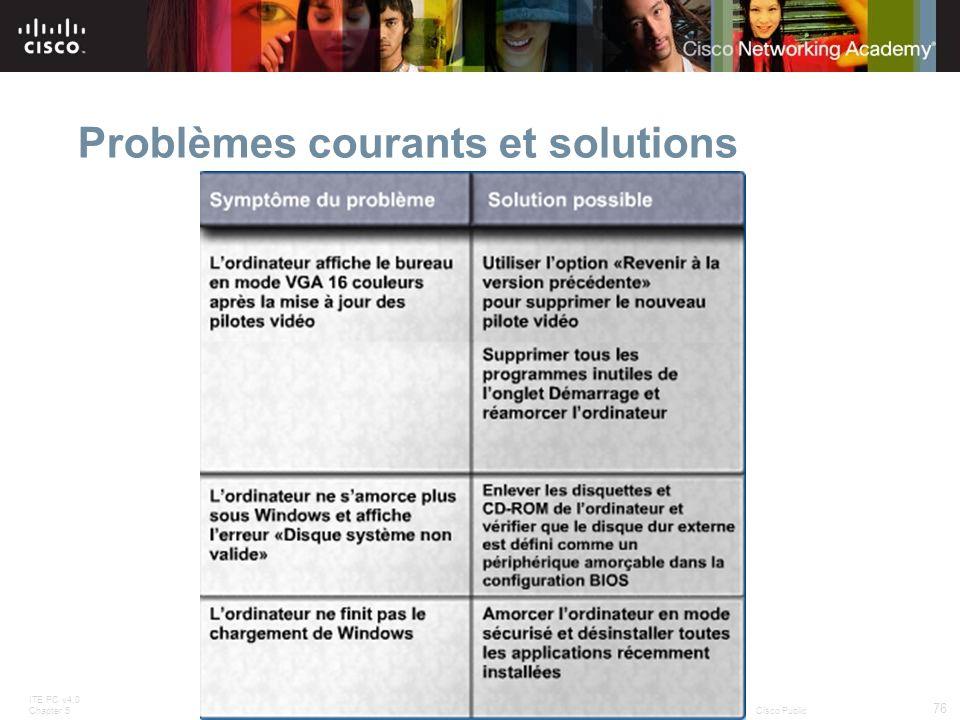 Problèmes courants et solutions