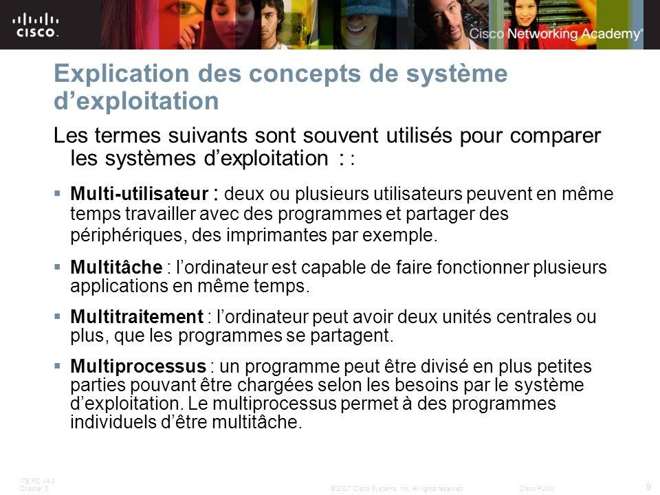 Explication des concepts de système d'exploitation