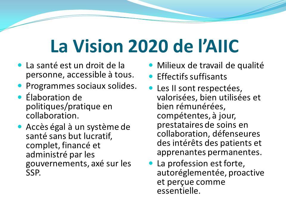 La Vision 2020 de l'AIIC La santé est un droit de la personne, accessible à tous. Programmes sociaux solides.
