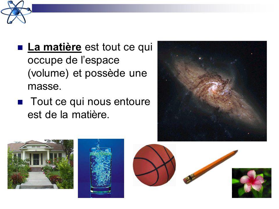La matière est tout ce qui occupe de l'espace (volume) et possède une masse.