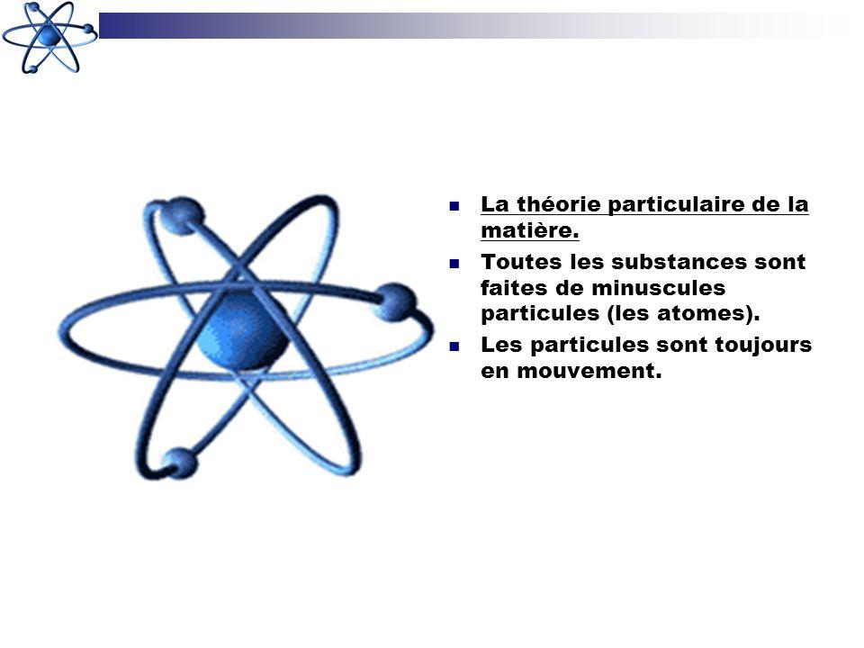 La théorie particulaire de la matière.