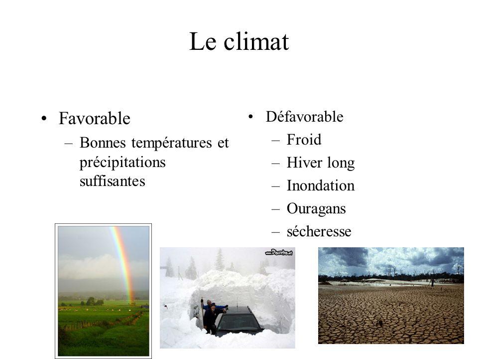 Le climat Favorable Défavorable Froid