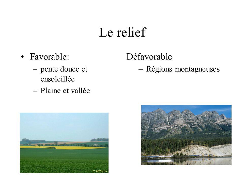 Le relief Favorable: Défavorable pente douce et ensoleillée