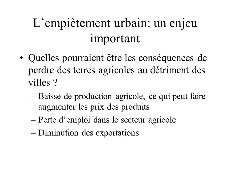 L'empiètement urbain: un enjeu important