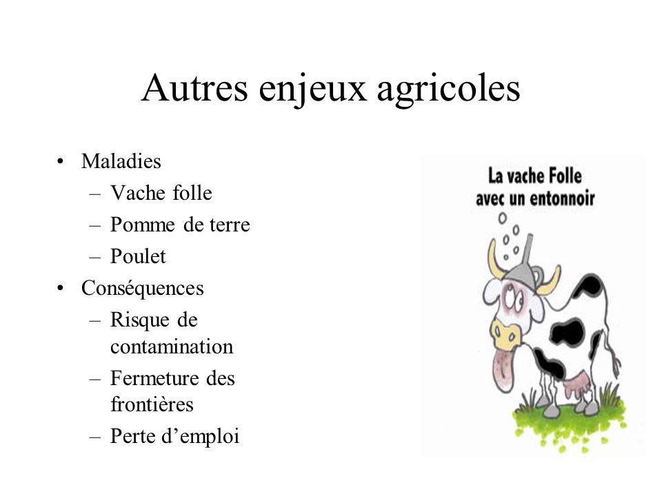 Autres enjeux agricoles