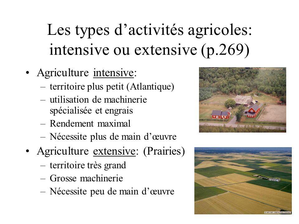 Les types d'activités agricoles: intensive ou extensive (p.269)