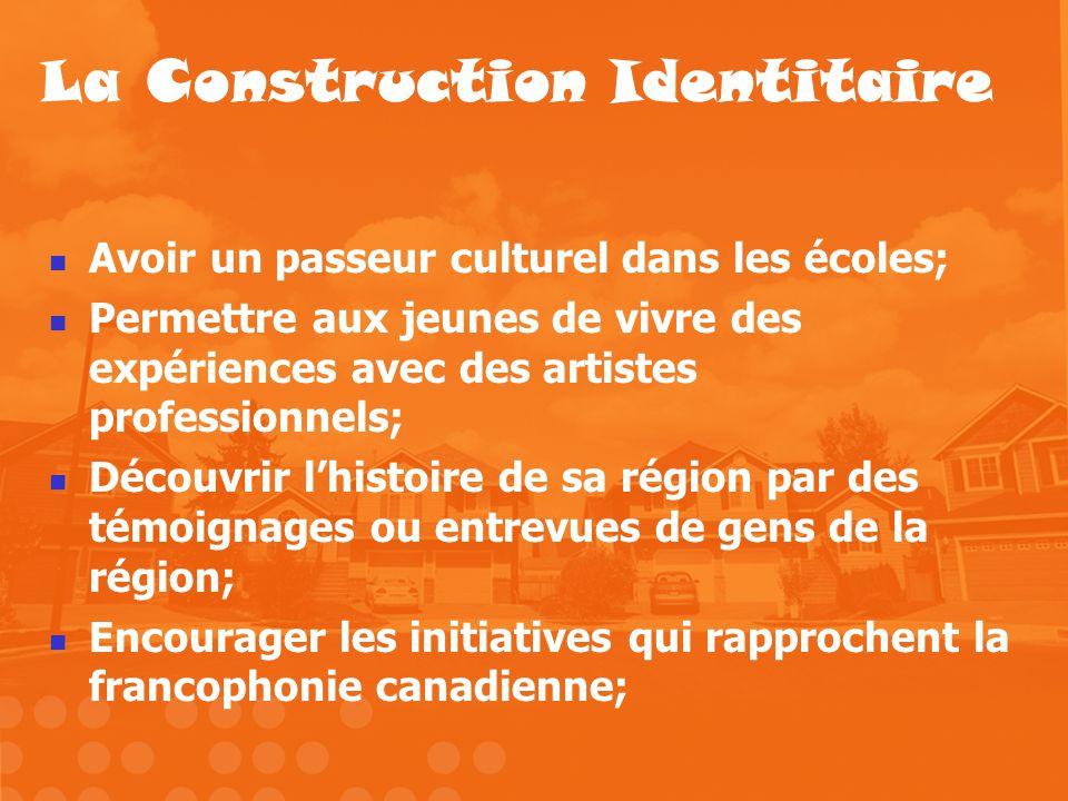 La Construction Identitaire