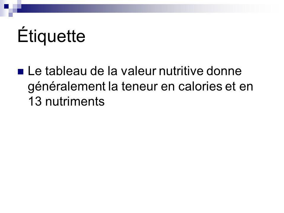 Étiquette Le tableau de la valeur nutritive donne généralement la teneur en calories et en 13 nutriments.
