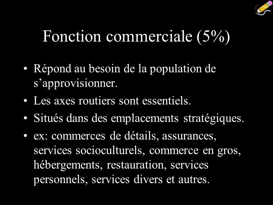 Fonction commerciale (5%)