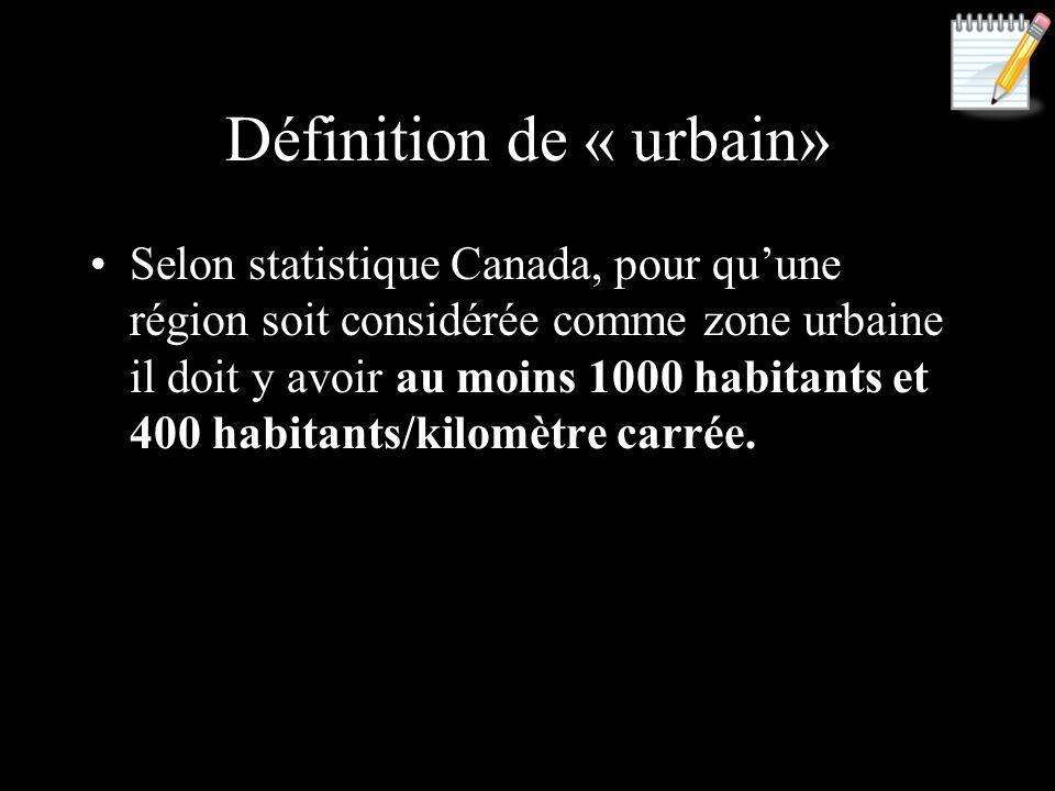 Définition de « urbain»