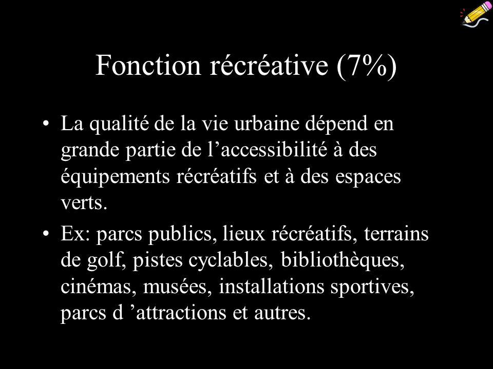 Fonction récréative (7%)