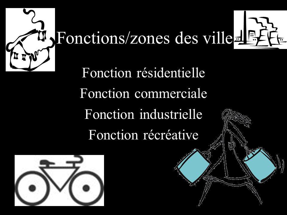 Fonctions/zones des villes