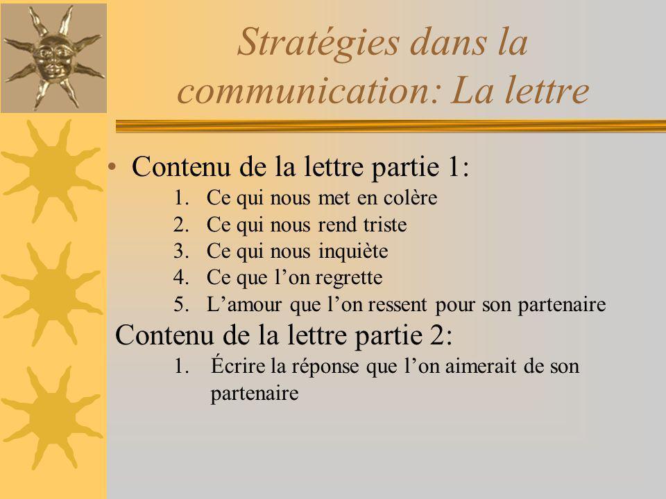 Stratégies dans la communication: La lettre