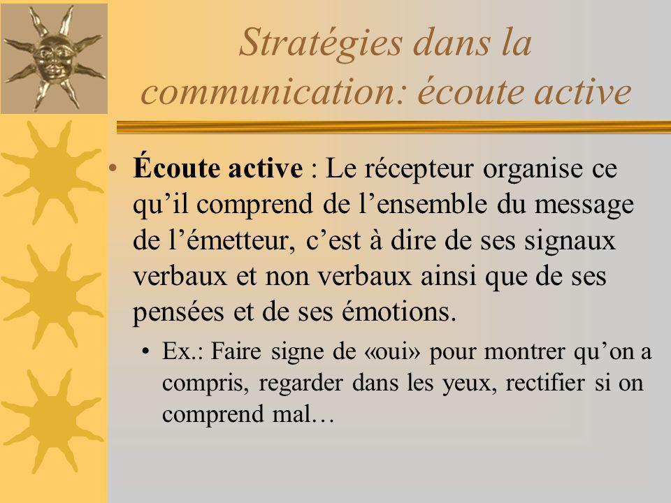 Stratégies dans la communication: écoute active