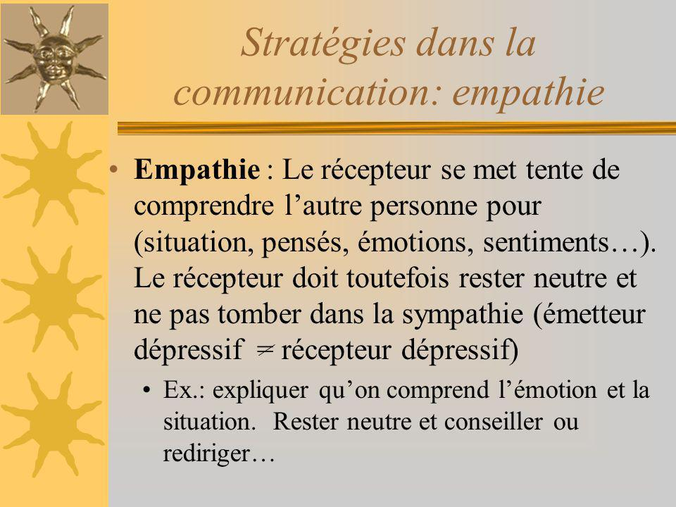 Stratégies dans la communication: empathie