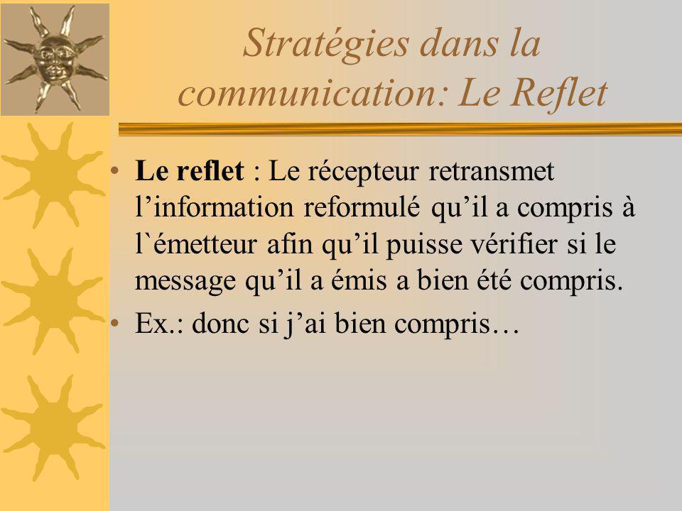 Stratégies dans la communication: Le Reflet