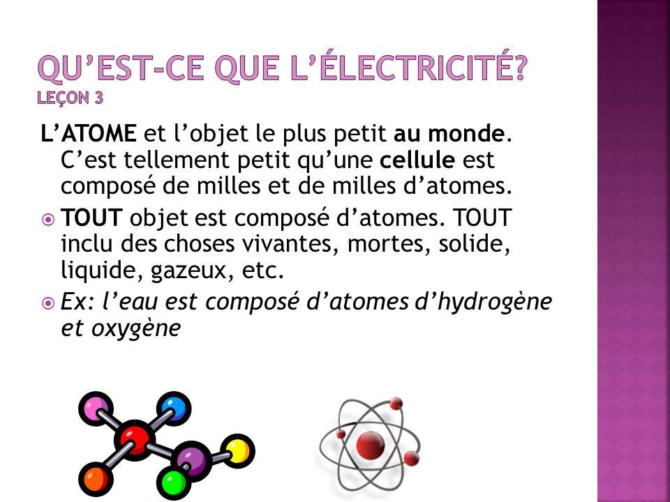 Qu'est-ce que l'électricité Leçon 3