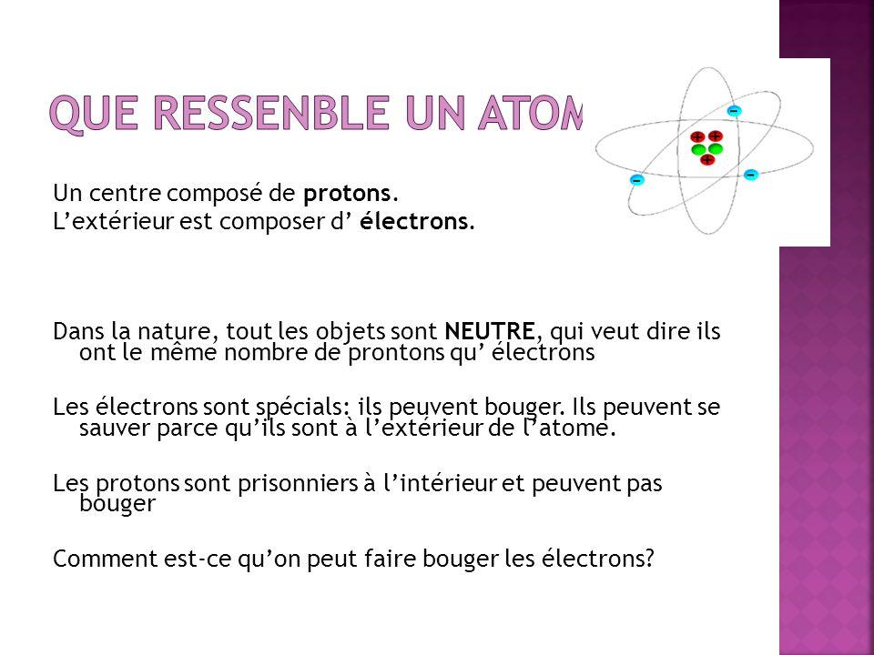 Que ressenble un atome Un centre composé de protons.