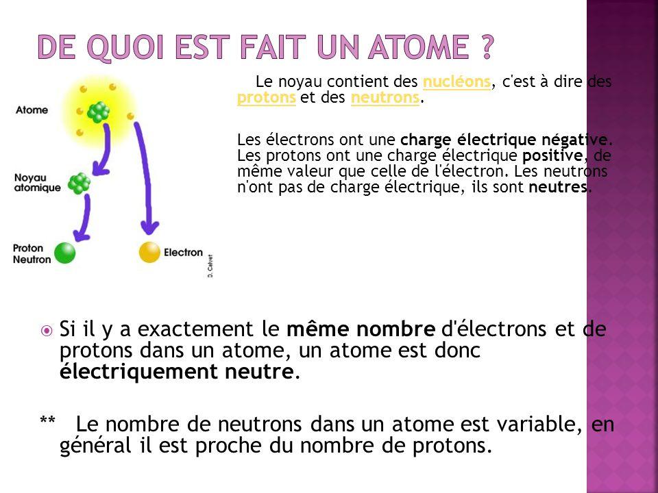 De quoi est fait un atome