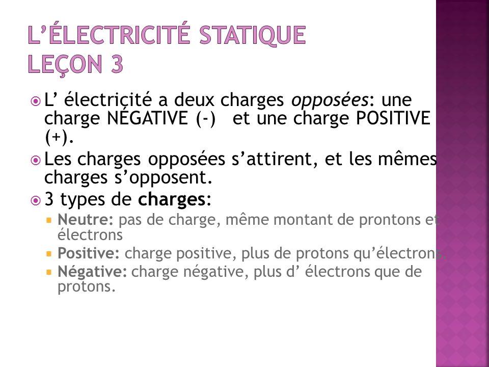 L'électricité statique leçon 3