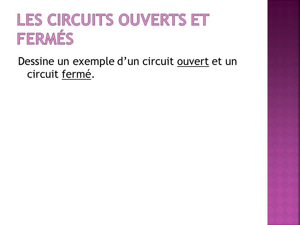 Les circuits ouverts et fermés