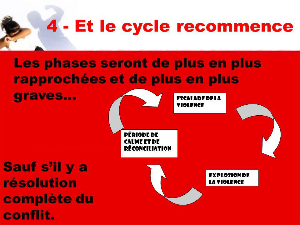 4 - Et le cycle recommence