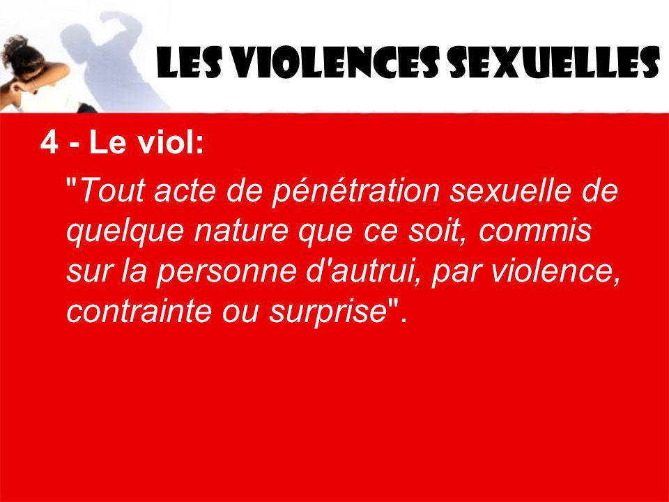 Les violences sexuelles