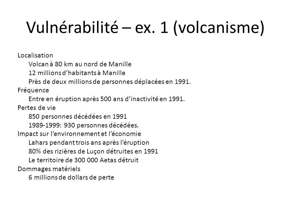 Vulnérabilité – ex. 1 (volcanisme)