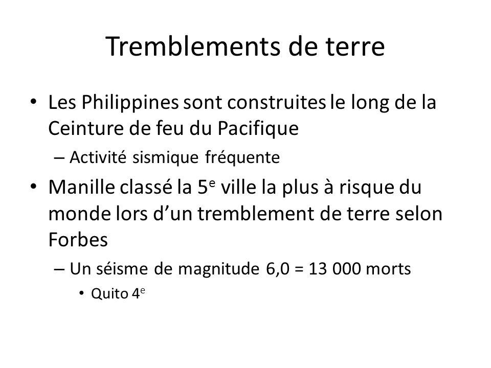 Tremblements de terre Les Philippines sont construites le long de la Ceinture de feu du Pacifique. Activité sismique fréquente.