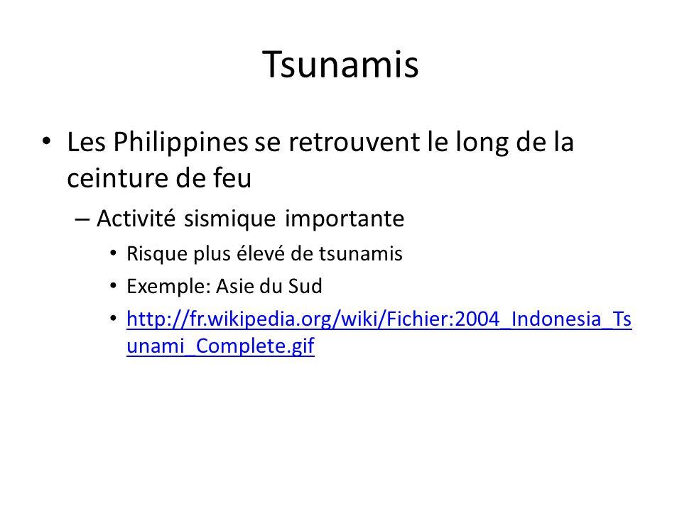 Tsunamis Les Philippines se retrouvent le long de la ceinture de feu