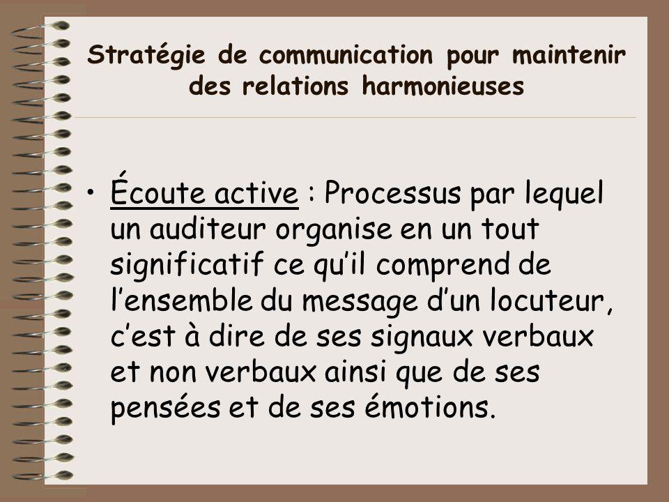 Stratégie de communication pour maintenir des relations harmonieuses