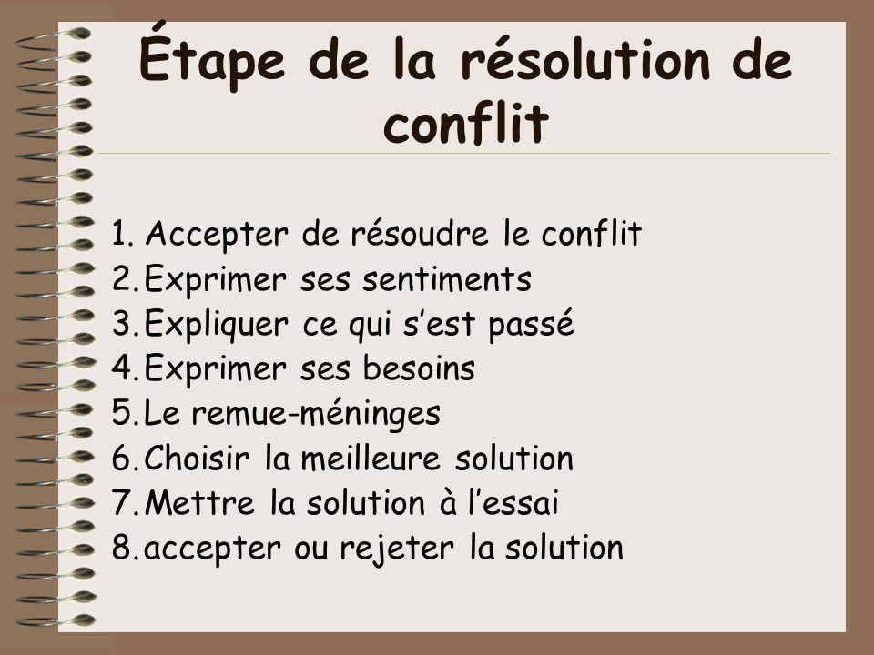 Étape de la résolution de conflit
