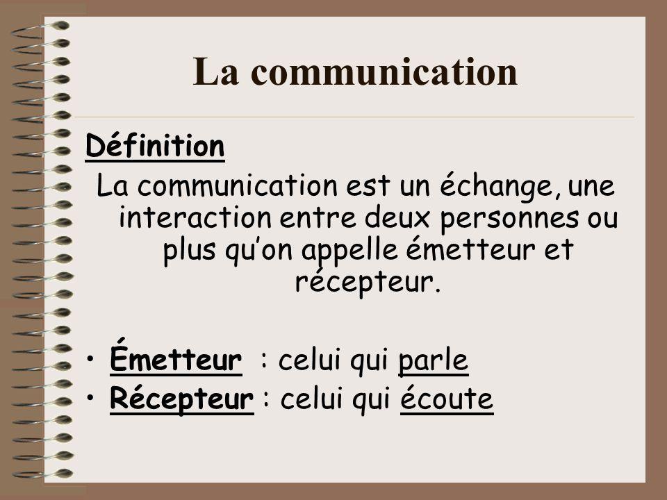 La communication Définition