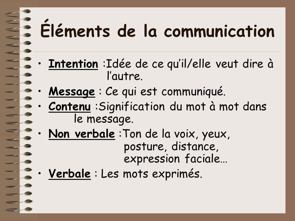 Éléments de la communication