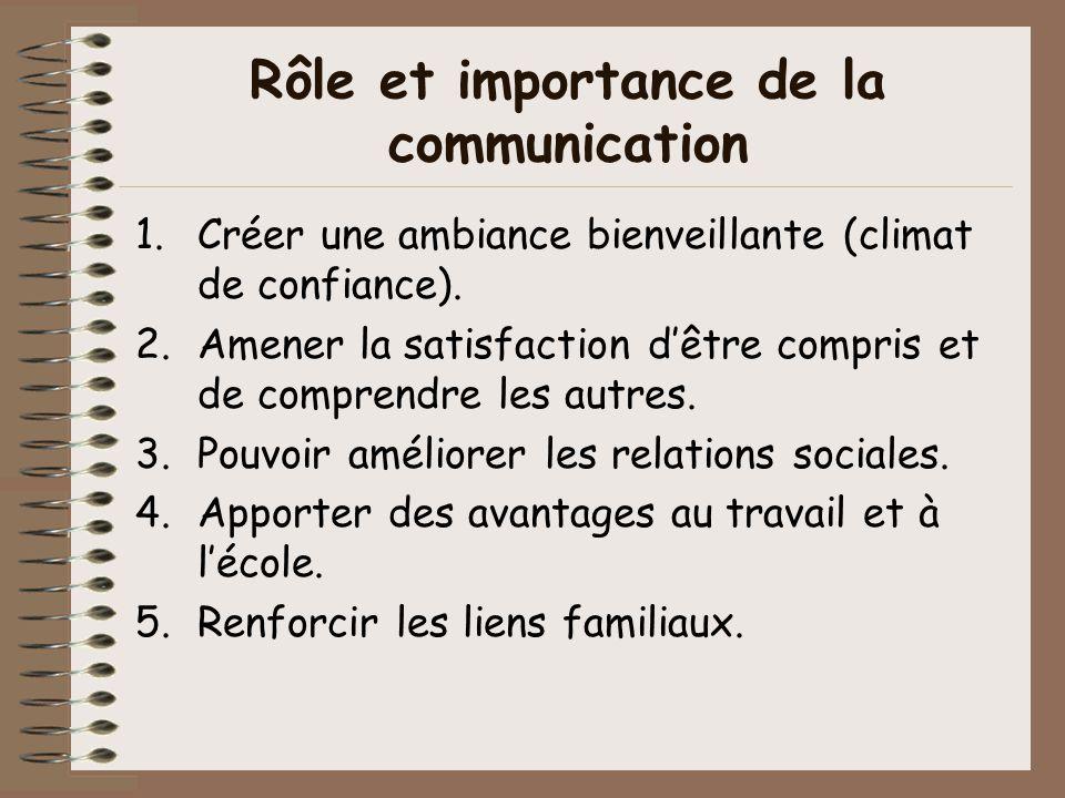 Rôle et importance de la communication